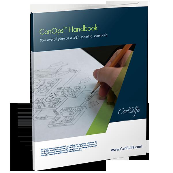 ConOps™-Handbook
