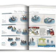 White Paper Process